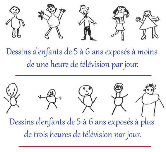 Dessin etude inserm television enfant